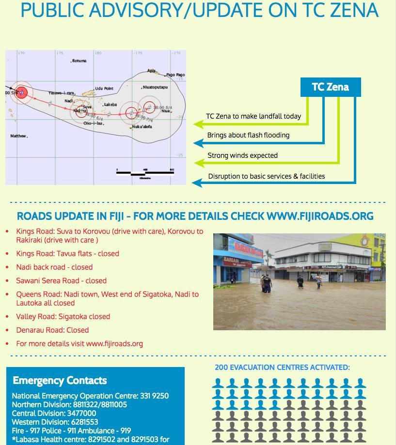 Cyclone Zena warnings. Image; Fiji Government