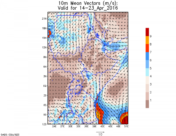 Wind flow forecast for 14 to 23 April. Image: ICPAC