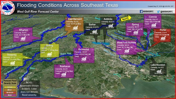 River levels in South East Texas. Image: NWS Houston
