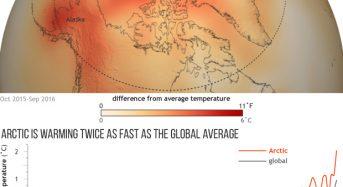 NOAA Report – Unprecedented Arctic Warmth in 2016 Triggers Massive Decline in Sea Ice, Snow