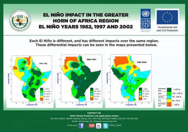 Impact of El Nino in Eastern Africa