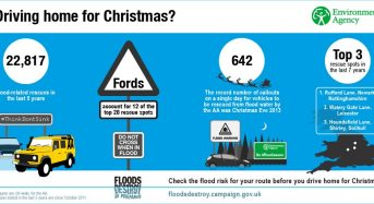 UK – Environment Agency Urges People to Check Flood Risk Ahead of Christmas Getaway